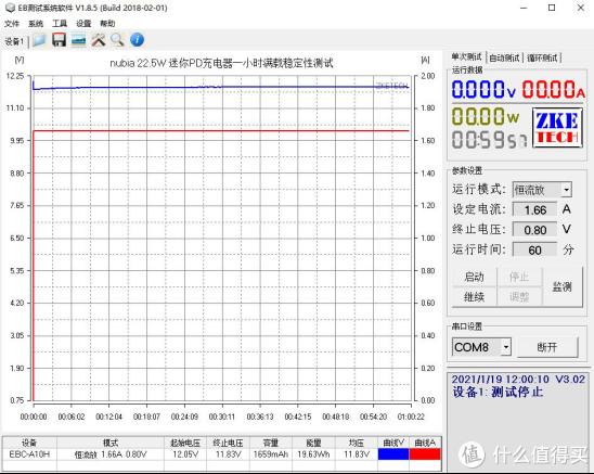 斯器若彩虹,遇上方知有:nubia 22.5W方糖快充充电器深度评测