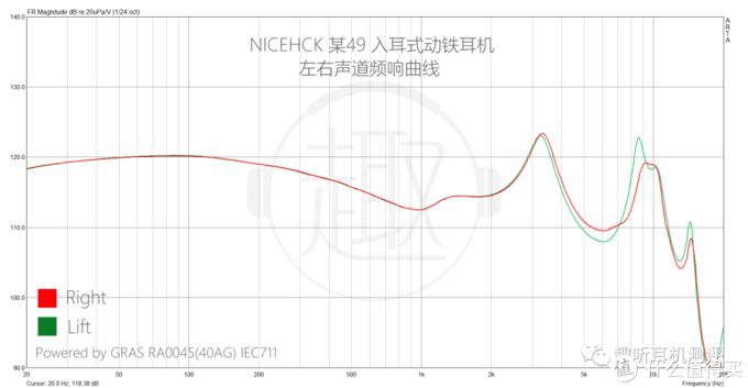 某49频响曲线