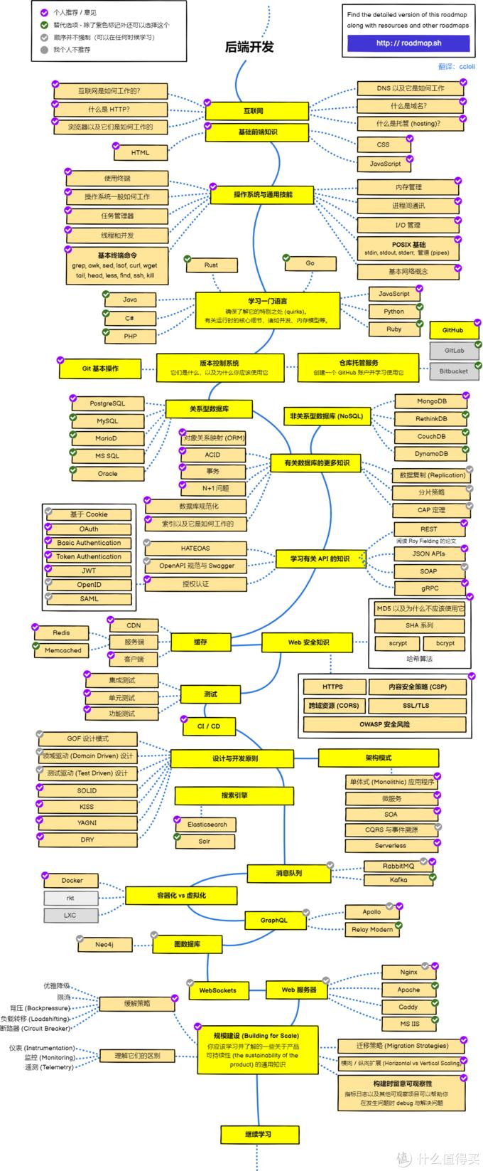 Python 太低级,我选 C++?码农奶爸带你揭穿少儿编程的骗局