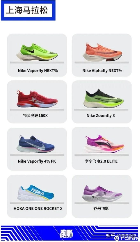 如何选择跑步鞋,以及一些鞋子推荐。