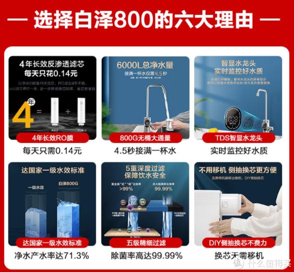 装修笔记:做个全屋净水 保证用水安全