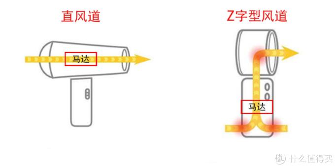 """拆出好吹风机1:全价位31款吹风机,助你打好""""发际线保卫战"""""""