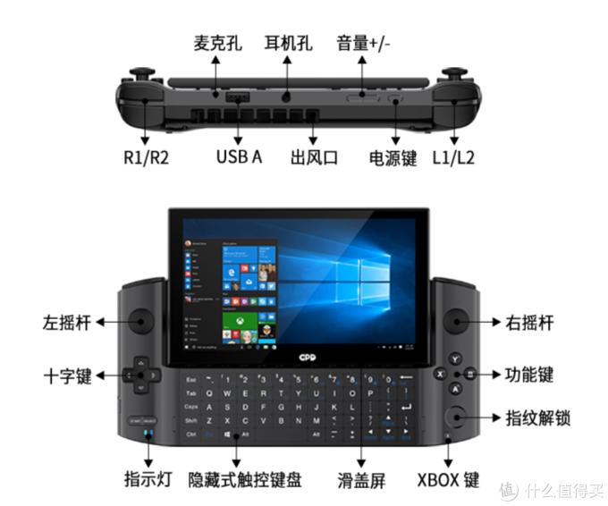 GPD Win 3便携笔记本 x 游戏掌机上架,滑盖式设计、Xe锐炬核显