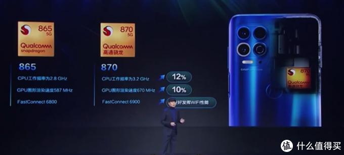 骁龙870对比865,注意不是865 PLUS