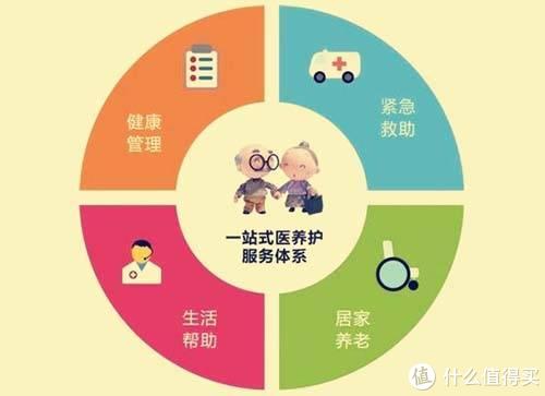 居家/社区/机构养老究竟如何选择,暨家居适老化改造19条细节建议