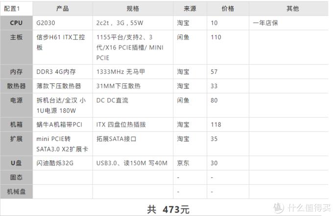 【NAS欢乐多】蜗牛焕新生!打造500元性价比NAS ,插盘即用,跟J1900小弟弟说拜拜!