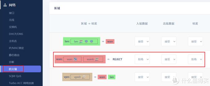 大内网宽带入坑小记——修改光猫桥接并配置IPv6实现外网访问NAS
