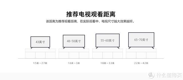 从选购思路到产品推荐,热门75寸电视机选购指南