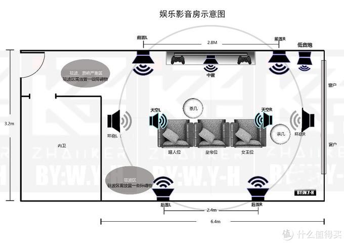 突破:芝杜UHD3000hifi级4K播放器 下篇