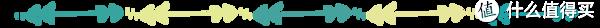 科技东风丨索尼发布Alpha 1微单和Xperia Pro、苹果更新iOS 14.4正式版、威联通携手国产处理器推出新NAS