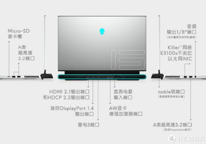 外星人新款m15 R4顶级游戏本开售,搭RTX 3080独显+300Hz高刷