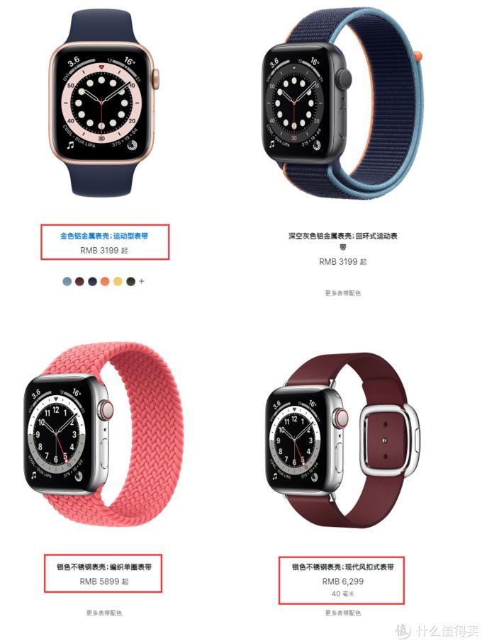 Apple Watch碳纤维表带 + 出行数码卡包,聊聊我的PITAKA套装