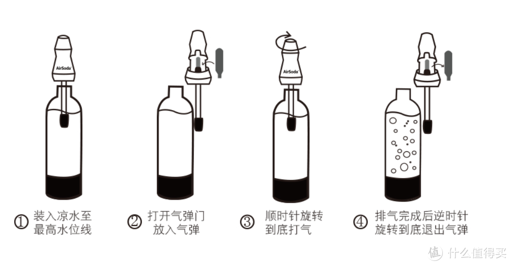 气泡水也有鄙视链?——气泡水、苏打水、气泡水机的区别与选购