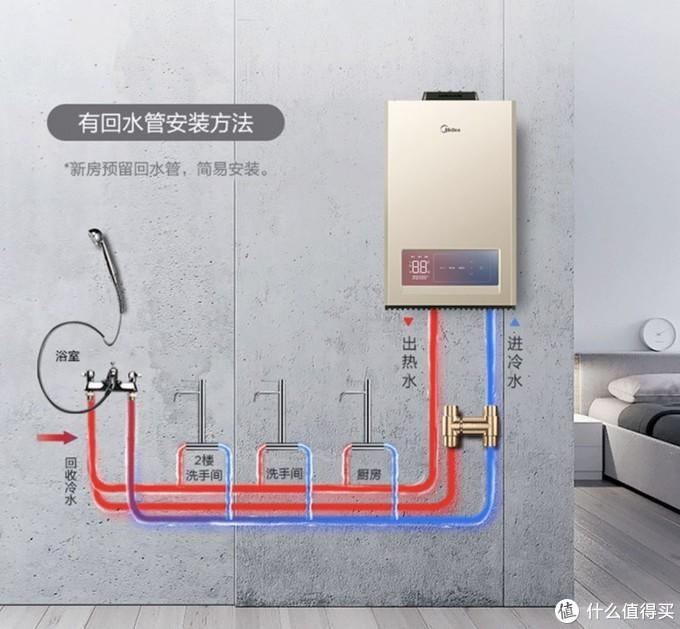燃热、电热、太阳能?一文解决热水器选购困难!