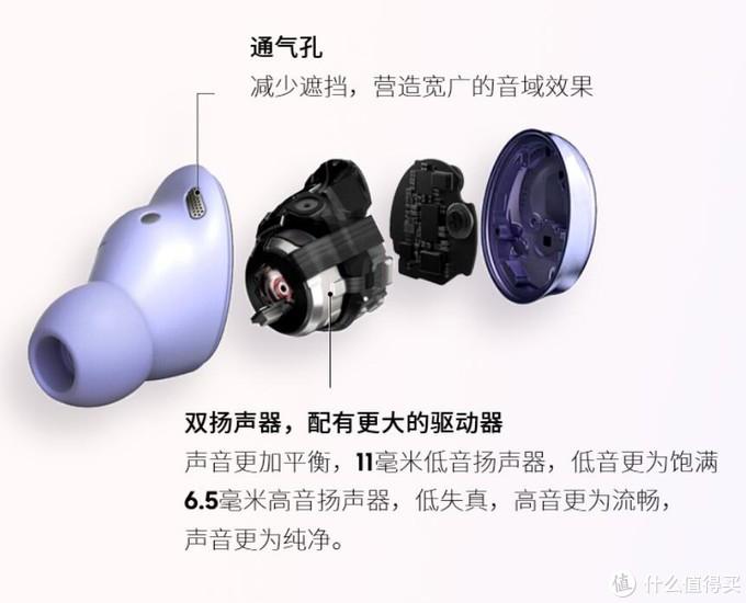 三星Galaxy Buds Pro今日首销,智能主动降噪、双单元