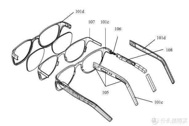 小米智能健康眼镜专利现身,可治疗大脑和心理疾病