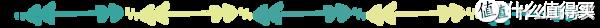 科技东风丨小米公布隔空充电技术、雷蛇发布8K回报率毒蝰鼠标、苹果用iPhone 12 Pro Max拍摄新年短片《阿年》