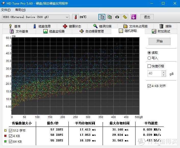 充分利用闲置的笔记本硬盘、奥睿科USB3.0移动硬盘盒 评测