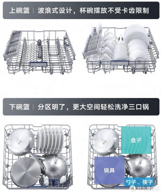 碗栏可以装下锅也是可以的