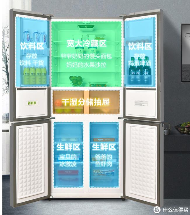 24款京东大容量冰箱促销对比清单~ 过新年啦,给家里换个新冰箱吧!一贴搞定冰箱选购