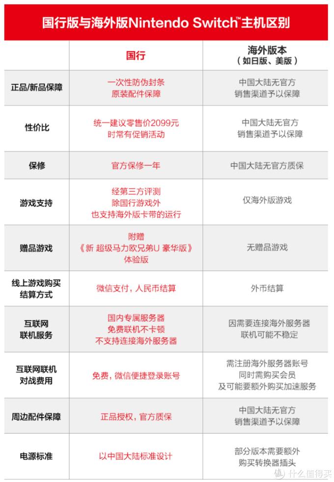 Switch 选购终极指北 2021 新春版(新入坑必看指南)