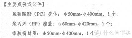 溢泰40L涉水批件认证成份部分
