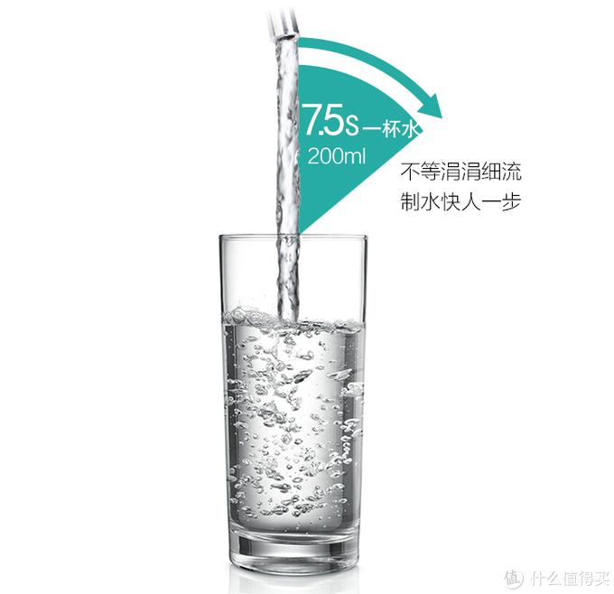 扒遍全网,帮你找好了——2021年【高性价比】品牌Ro净水器选购不完全攻略