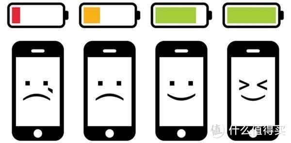 2021年还在为了充电浪费时间么?快来看看当前市场上在售120W快充手机选购清单吧!