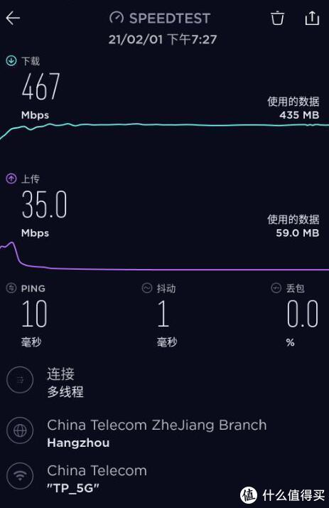 k3无线5G测速