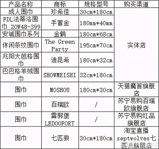 信息来源:江苏市场监管