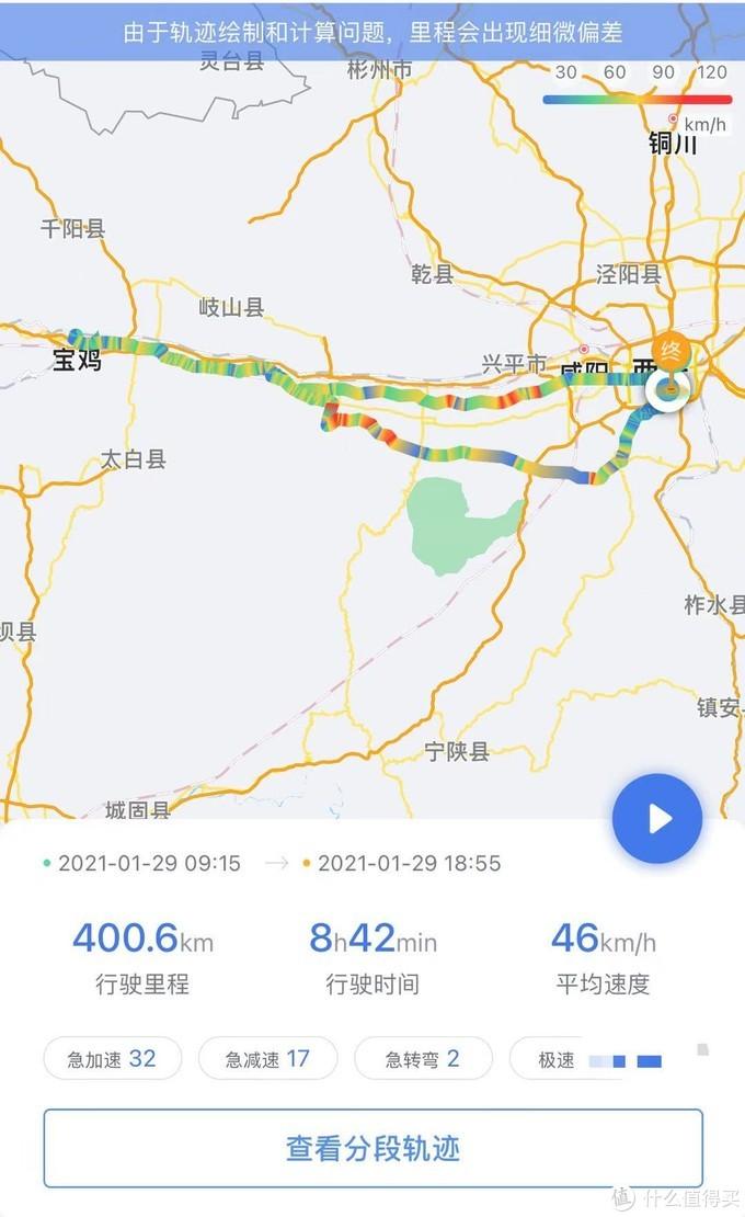 一日400公里,骑完了还能出去逛逛,不太能感觉到累