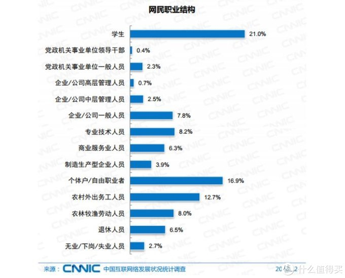 科技东风丨留京过年用户能领20G流量了、帝瓦雷全新PHANTOM I球型音箱、《中国互联网络发展状况统计报告》出炉