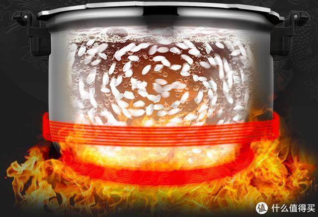 干饭人看过来,好电饭煲让米饭更甜,附二十四款IH电饭煲对比图,建议收藏参考