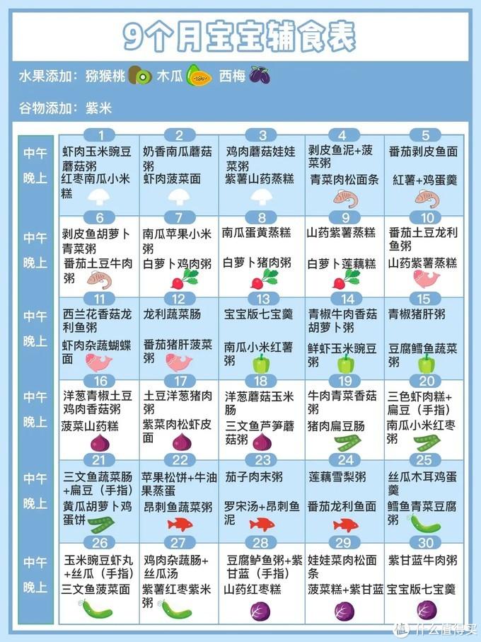 6-11个月宝宝每日辅食表,可以打印照做。年假期间给宝宝做顿好饭