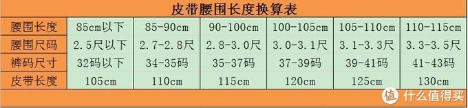 皮带腰围长度换算表