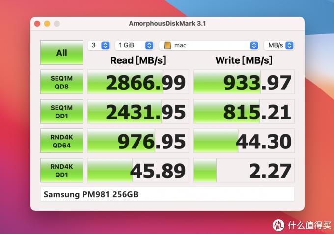 两款USB4/雷电3(JHL7440)硬盘盒,MacBook Pro M1雷电3极限读写性能测试