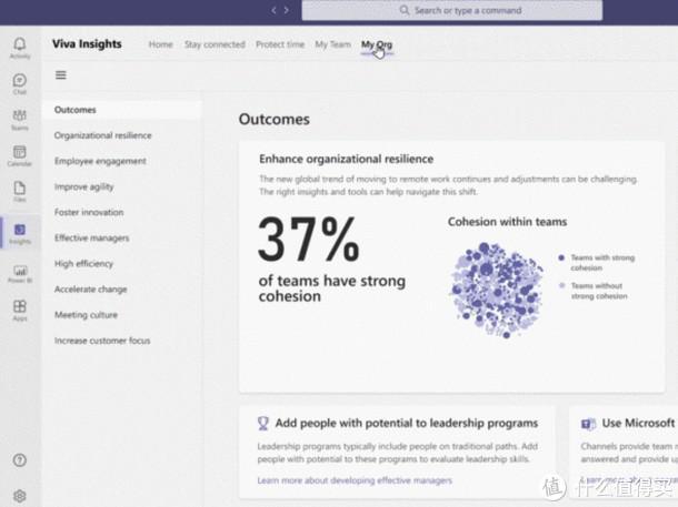 微软悄然发布 Viva 工作平台:为远程办公