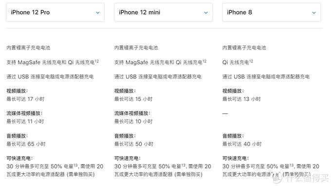 如何识别假冒或未经MFI认证的苹果Lightning数据线