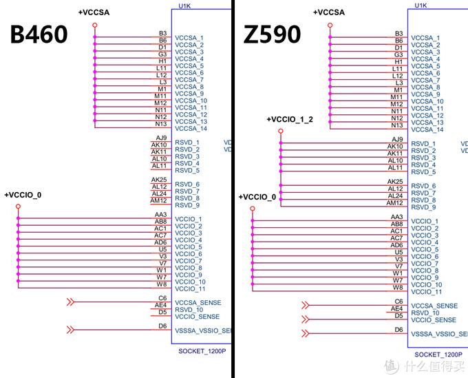 为什么我手上的 Z490 B460 没法支持 11 代处理器?听我慢慢道来