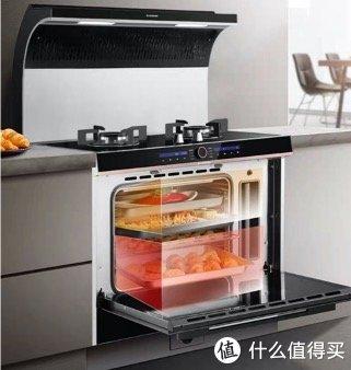 2021年厨房装修,蒸烤一体集成灶如何选购?奥田、火星人、森歌、帅丰怎
