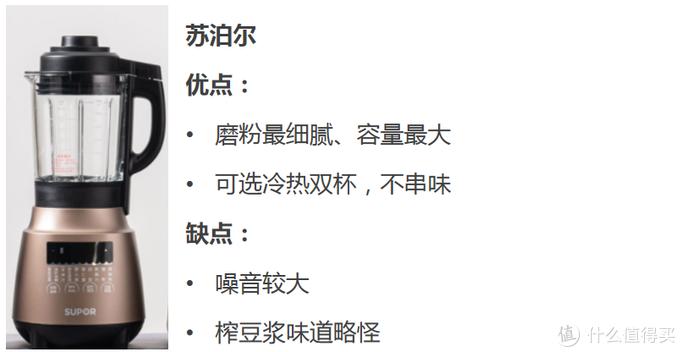 破壁机如何选?4款热销破壁机测评 选购要点+亮点槽点+20项细节对比测试,哪款值得买?