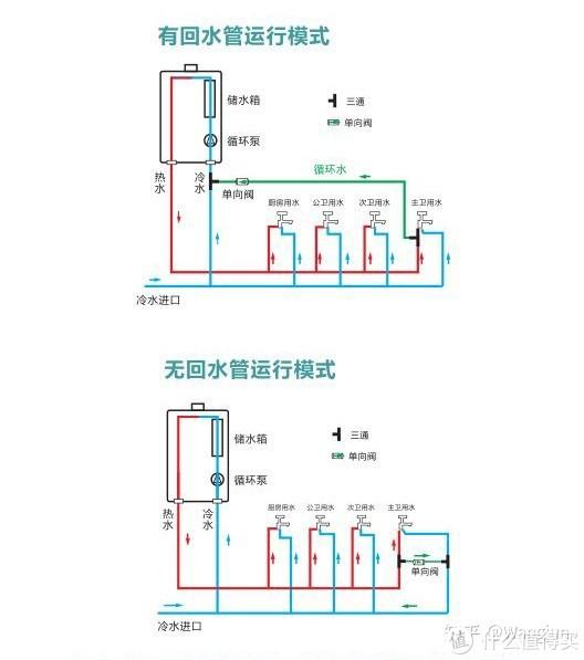 2021年家用装修能率燃气热水器怎么选?哪个型号好丨附能率各型号燃气热水器推荐分析,长文慎点