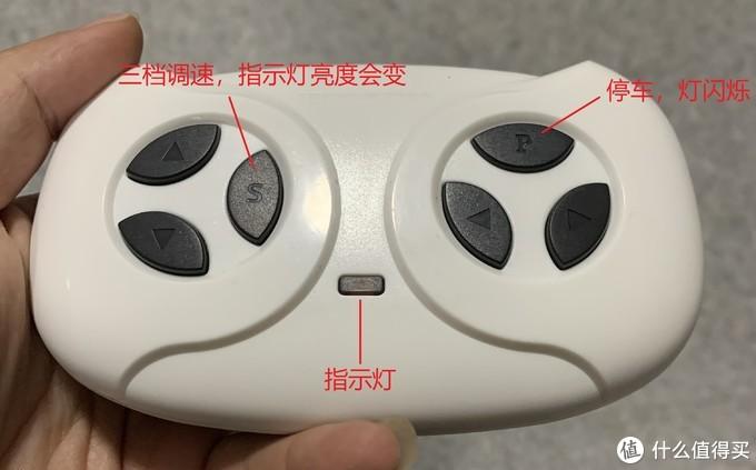 遥控器按键说明