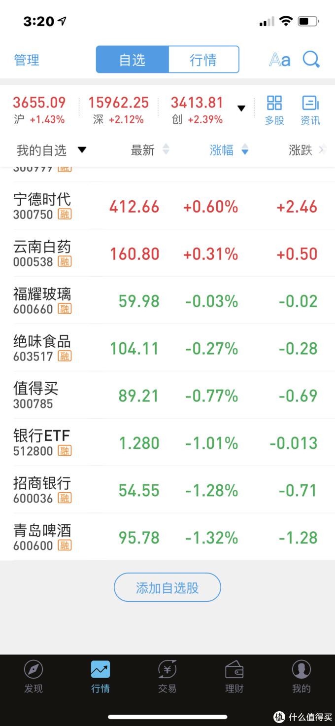 2021年2月10日股市日常