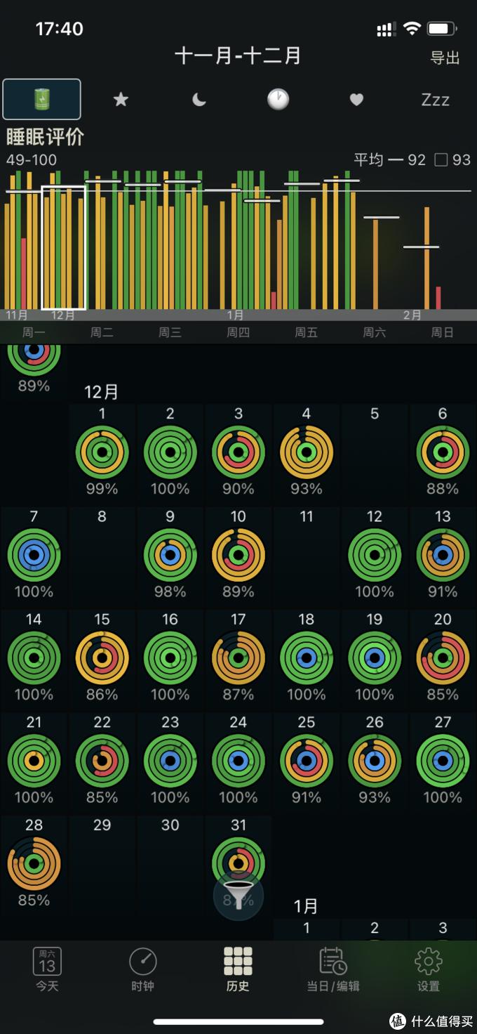 apple watch 5使用体验分享(纯体验)