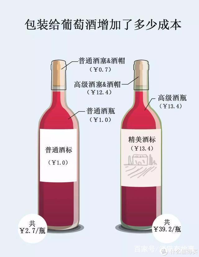 酒逢知己千杯少,篇三!跟红酒有关的那些事儿,附爆款推荐!建议收藏!