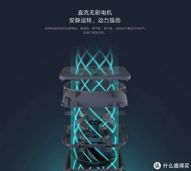 2021年值得买小米米家环境电器推荐:五款可选,净化器必入手