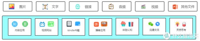 如何做一张自己的知识库『数据架构图』?