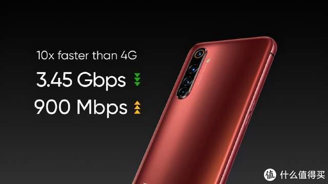 超大电池续航+65W快充5G手机盘点:6款可选,最低仅一千多