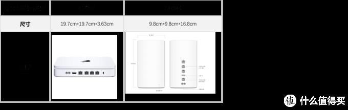 A1409很配mac mini有没有,也可以侧放更省地方